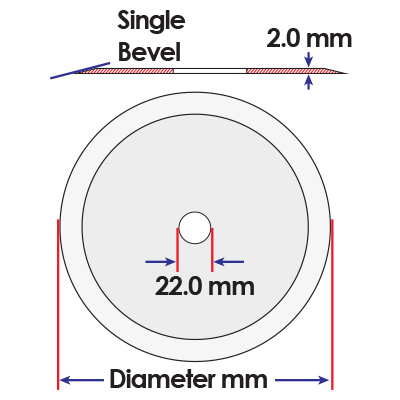 60 mm to 300 mm – Round Bore